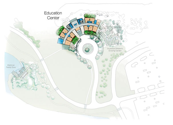 ILLUSTRATION: schematic of the learning campus, highlighting the Education Center.