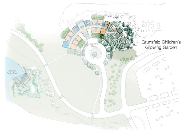 ILLUSTRATION: schematic of the learning campus, highlighting the Grunsfeld Children's Growing Garden.