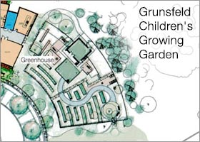 Grunsfeld Children's Growing Garden