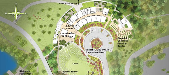Learning Campus Plan