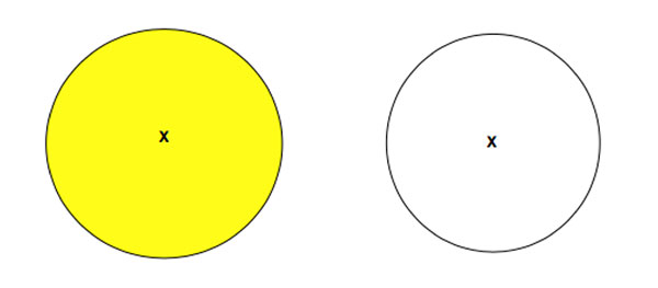 Yellow and White circles side by side; each has an x in the center.